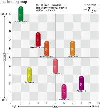 デミuevo(ウェーボ)デザインポッド220ml【全8種】