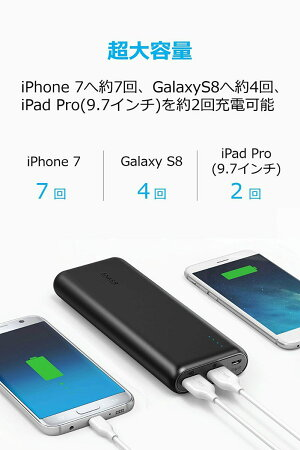 【第2世代】AnkerPowerCoreSpeed20000(QuickCharge3.0入出力対応20000mAh大容量モバイルバッテリー)iPhone/iPad/Android各種対応