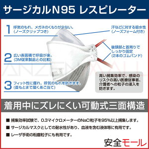 【3M/スリーエム】医療用N95マスク1870PLUS-N95(20枚入)【PM2.5/大気汚染/新型/鳥/豚インフルエンザ・感染対策】