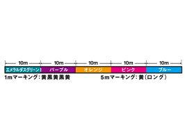 ダイワ(DAIWA)☆UVFエメラルダスDURAセンサー(EMERALDASDURASENSOR)×4LD+Si20.5号200m