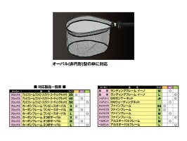 プロックス(PROX)☆スペアラバーコーティングネット(オーバル型)40PX94040
