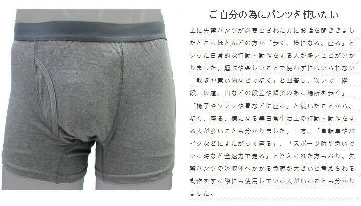 あっぷる本舗『失禁パンツ』