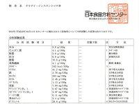 カピーバインスタントマテ茶分析表