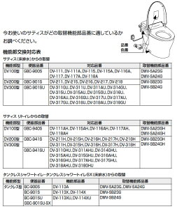 LIXILINAXリフレッシュシャワートイレタンクレスSS4Gグレード床排水用DWV-SA24GDWV-SA24G-SB