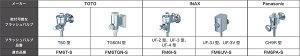 ミナミサワ便器用自動洗浄器フラッシュマンFM6シリーズ後付けタイプ(シルバー)FM6T-S
