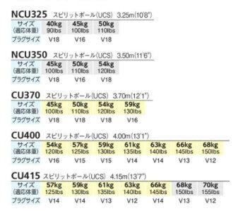 NISHIニシスポーツCU460棒高跳用ポールUCSスピリットポール4.60m直送品15%OFF送料無料!!