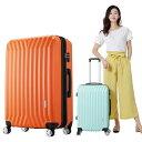 スーツケース キャリ