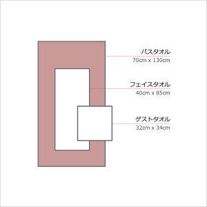 【Vitaヴィータバスタオル】70×130cmkontexコンテックスタオルギフト■あす楽■ラッピング無料
