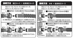 高圧洗浄機延長高圧ホース10MFAHK10