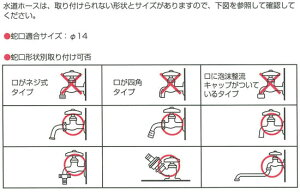 【送料無料】高圧洗浄機FBN-401P