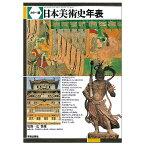 カラー版 日本美術史年表 美術出版社 辻惟雄監修 A5判 【 書籍 本 】