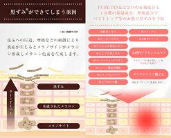 【医薬部外品】ピュアピンクプラセンタエキス配合20g