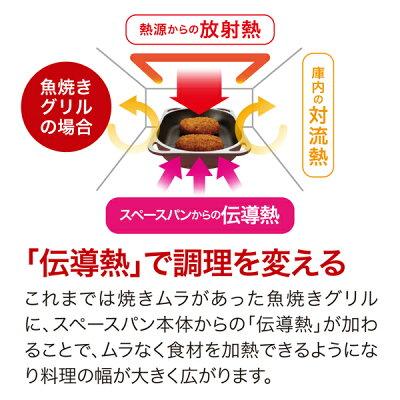 スペースパン伝導熱