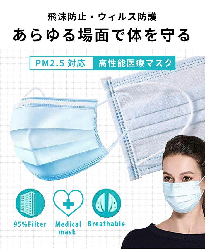 マスク高機能マスク フェイスマスクPM2.5対応 飛沫防止ウィルス防護マスク20枚入