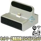 RE-20P【ネットワーク機能搭載フルHD電源接続対応ビデオカメラ】