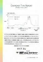 ダイヤモンドルース0.40ctDFL(フローレス)蛍光性:NONE鑑定機関:GIA(米国宝石学会)ペアシェイプ