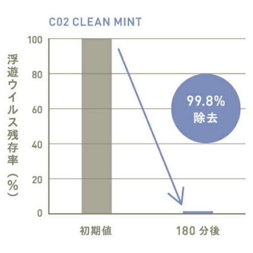 【公式アットアロマ】C02クリーンミント10mlCLEANMINT抗菌抗ウイルス