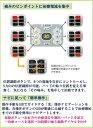 【在庫有】小型治療器 【オムロン 低周波治療器 3Dエレパルス プロ HV-F1200】 [送料無料・代引料無料] 治療器 神経痛 家庭用治療器 小型マッサージ器 低周波 全身 オムロン 低周波 3