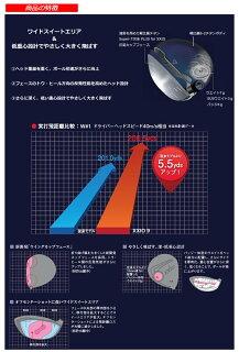 【新品】【送料無料】【左用】【2016年モデル】日本仕様・メーカー正規カスタムオーダー品ダンロップゼクシオナインレフティドライバーMP900シャフト装着仕様[XXIO9LEFTYDR/ゼクシオ9/CUSTOM]][長さ・フレックス・カラー指定可能!]