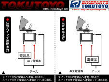 汎用トグル型赤色LED内臓ミサイルスイッチ(クリアカバー)