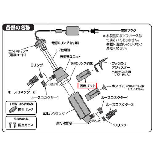 カミハタ T-TZ 18W 本体固定バンド