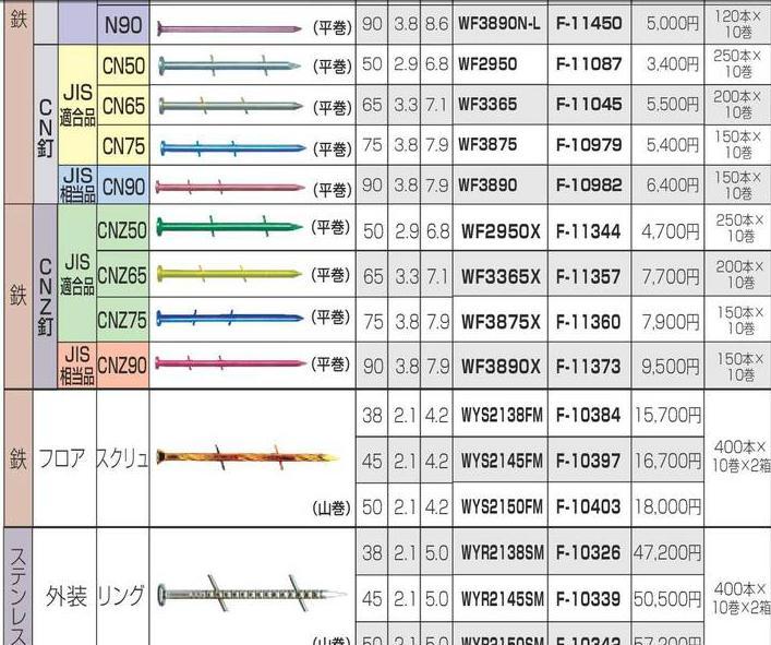 [税込新品]マキタ エア タッカー用 ワイヤ釘 WYS2138FM F-10384 エア釘 ワイヤー釘