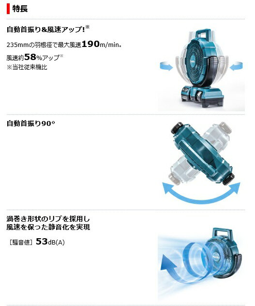 4.0Ahバッテリと充電器セットで安心マキタ(屋外使用可)10.8V充電式ファン(扇風機)CF202DZ 【ポイント消化にどうぞ】
