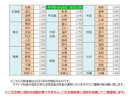 【中古】シャープ液晶テレビLC-22K4022インチSHARPAQUOSアクオスTVリモコン付22V型簡単サクッと検索HDD録画対応