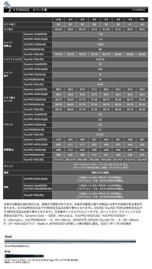 ヤマハ インプレスX アイアン6本セット(#5~9、PW) V FORGED N.S.PRO 1050GH inpresX