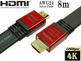 HDMIケーブルFlatAWG248m