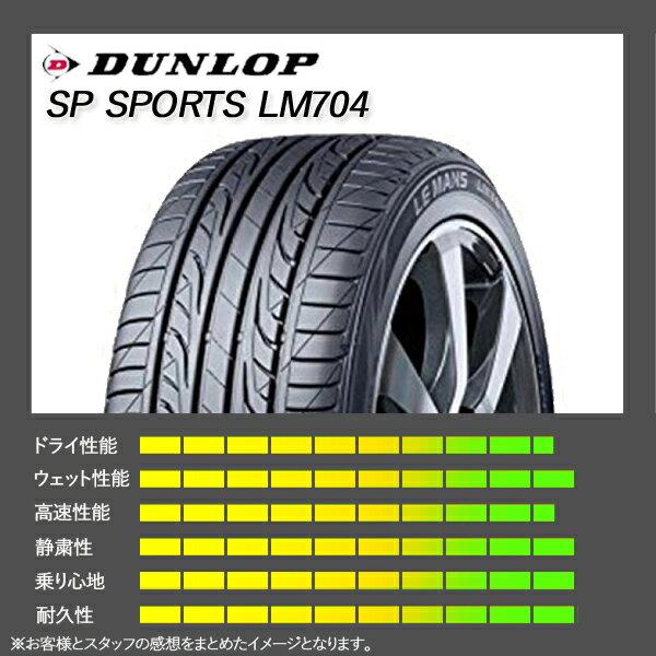 【 2019年製】新品 4本セット195/45R16 4本総額30,720円ダンロップ(DUNLOP) SP SPORT LM704タイヤ サマータイヤ