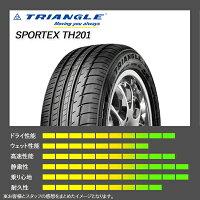 【送料無料】新品245/35R204本総額22,800円トライアングル(TRIANGLE)SportexTH201タイヤサマータイヤ