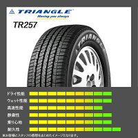 新品激安4本セットバルブ付き235/50R184本総額26,504円トライアングル(TRIANGLE)TR257タイヤサマータイヤ