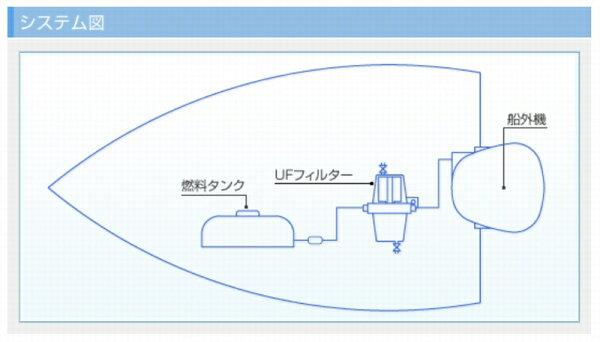 UNIKAS(ユニカス)船外機専用フィルターUF-10