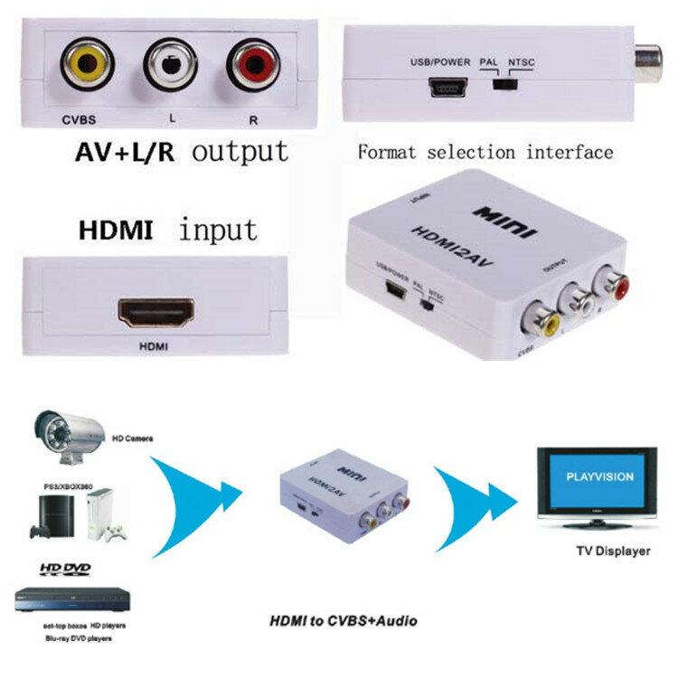 即日発送可★HDMI to AV コンポジット変換 HDMI to RCA コンバーター アナログ信号変換アダプタ Mini HDMI2AV【メール便】