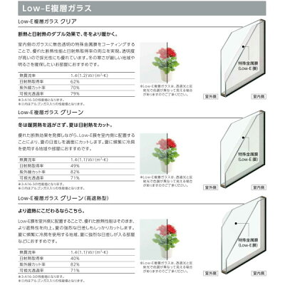 小さくて見づらいですが、Low-E複層ガラス解説画像:楽天さん商品リンク (リフォームおたすけDIY楽天市場店さんからの出展)略語Low-Eの例