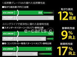 【国産メーカー1本価格】DUNLOPエナセーブEC203215/50R17日本製造メーカーのダンロップ