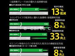 【国産メーカー4本価格】DUNLOPエナセーブRV504225/45R18日本製造メーカーのダンロップ