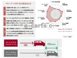 【国産メーカー1本価格】YOKOHAMAブルーアースRV-02225/40R19日本製造メーカーのヨコハマタイヤ