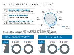【国産メーカー1本価格】YOKOHAMAブルーアースA185/55R16日本製造メーカーのヨコハマタイヤ