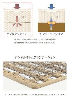 シーリーベッド/ダブルクッション用ボックススプリングマットレス/シングル/ボンネルボトムファンデーション/ボトムのみ