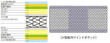アンネルベッド AスタイルプレミアムP850 セミダブルマットレス ピアノ線ポケットコイル 正規販売店 日本製(広島)送料無料