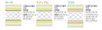 フランスベッド/RD-143CLG/シングル/レッグタイプ/脚付き/シンプル/宮付き・棚付きLED照明/ナチュラル/LT-530マットレス付き/日本製家具