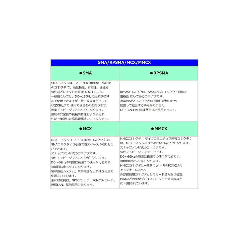 アンテナF型(メス)⇔SMA(オス)変換アダプタ(MD-F-SMA)旧型番(FBS-SMA)