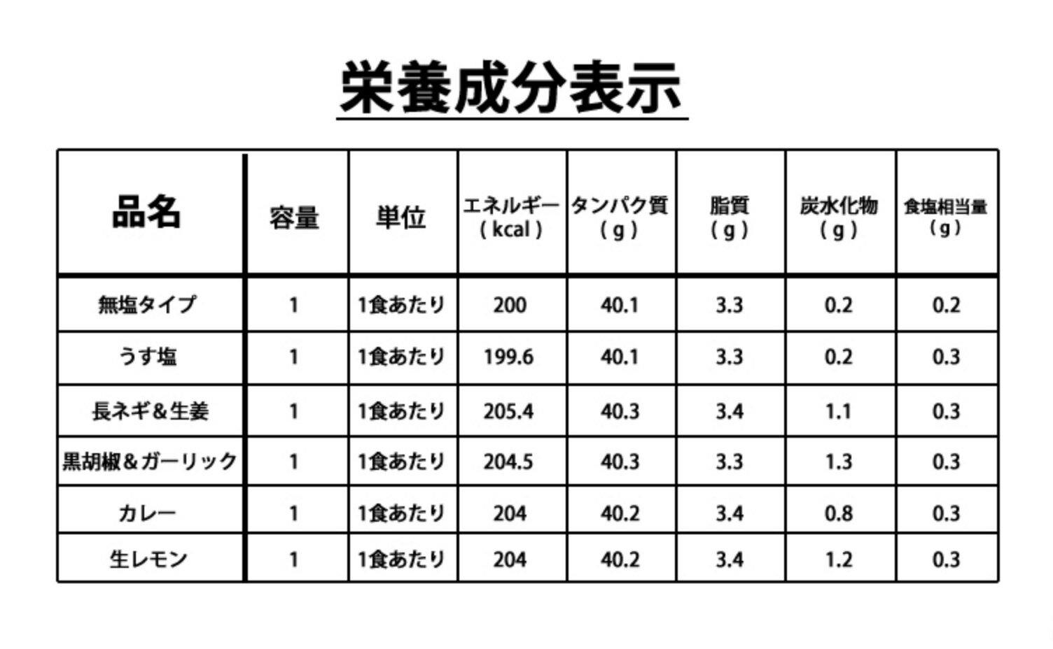 FIGHT CLUB>天然食品>40chicken