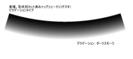 フィアット500チンクチェントH20.3〜フロントトップシェードグラデーションタイプカット済みカーフィルム