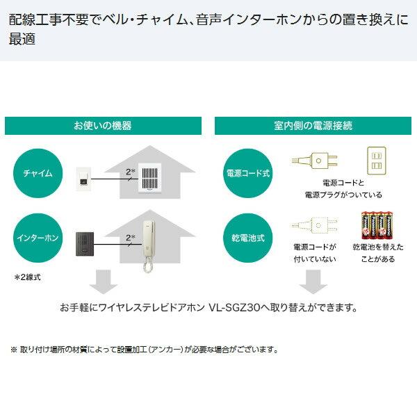 VL-SGZ30K パナソニック 3.5型 ワイヤレス テレビドアホンキット (ホームユニット付)【smtb-k】【ky】【KK9N0D18P】