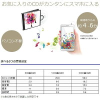 【在庫あり】CDRI-LU24IXAIOデータスマートフォン用CDレコーダー【smtb-k】【ky】【KK9N0D18P】