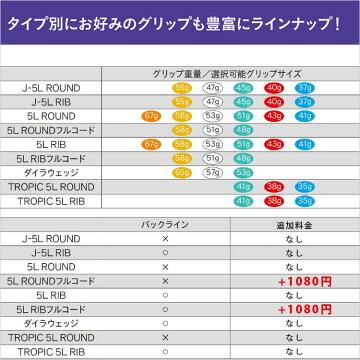 [確認済み]【左右選択可】PINGピンGLIDE2.0グライド2.0ウェッジSSスタンダードソールNSPROMODUSTOUR105スチールシャフト【日本正規品】