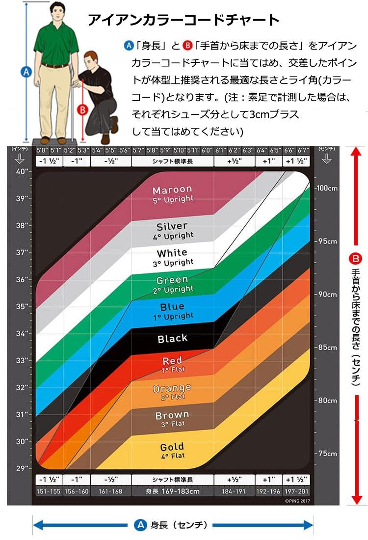 ピン i210 PING i210 アイアン I210 ping MODUS3 TOUR130 7~PW (4本セット) 日本正規品【左右選択可】 ピン i210 PING i210 アイアン I210 ping